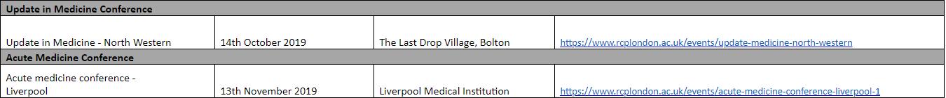 Internal Medicine Training | Health Education North West