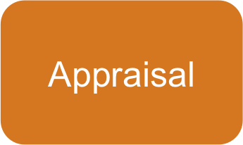Appraisal Button